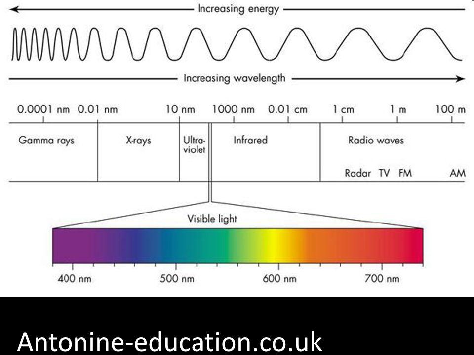 Antonine-education.co.uk