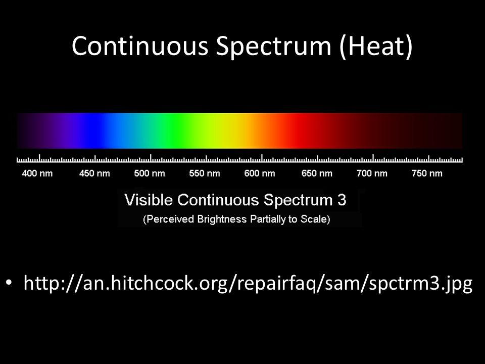 Continuous Spectrum (Heat) http://an.hitchcock.org/repairfaq/sam/spctrm3.jpg