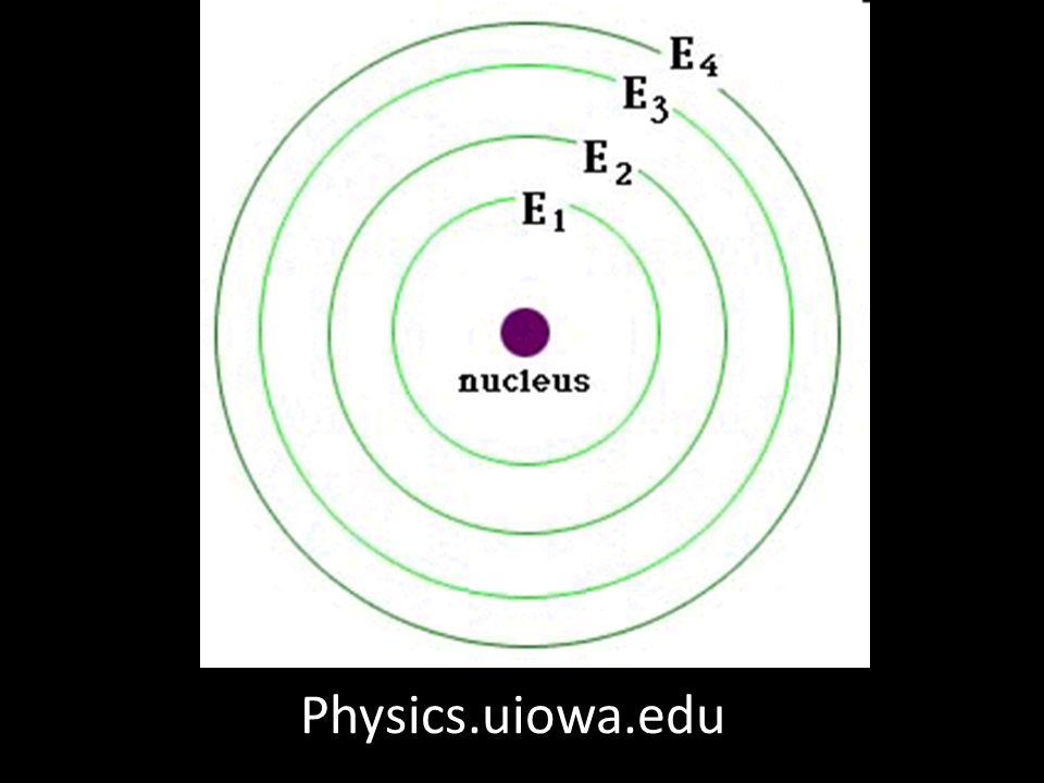 Physics.uiowa.edu