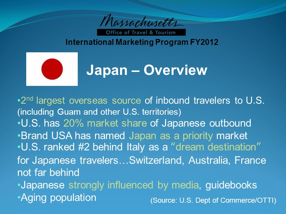 International Marketing Program FY2012 Japan – Overview 2 nd largest overseas source of inbound travelers to U.S. (including Guam and other U.S. terri
