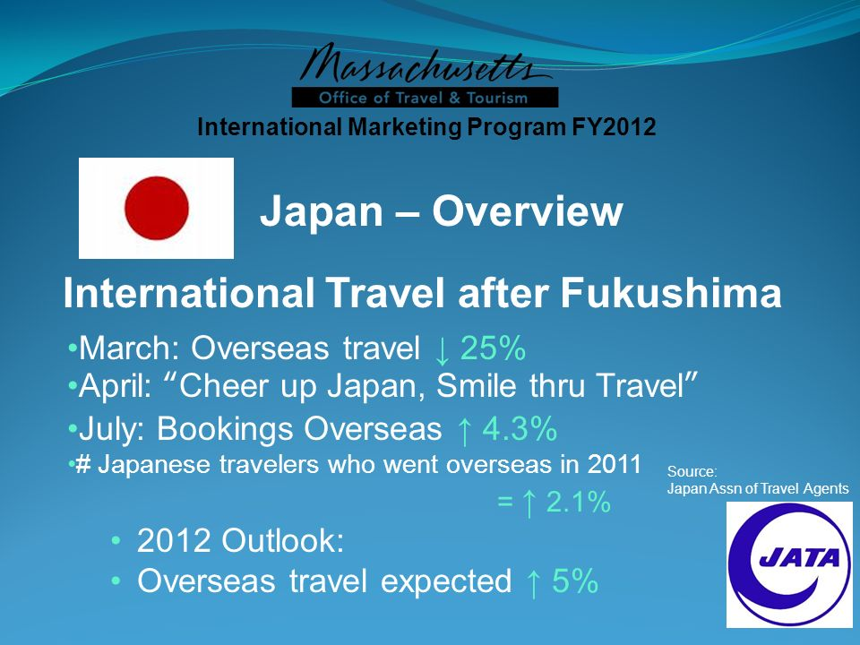 International Travel after Fukushima March: Overseas travel 25% April: Cheer up Japan, Smile thru Travel July: Bookings Overseas 4.3% # Japanese trave