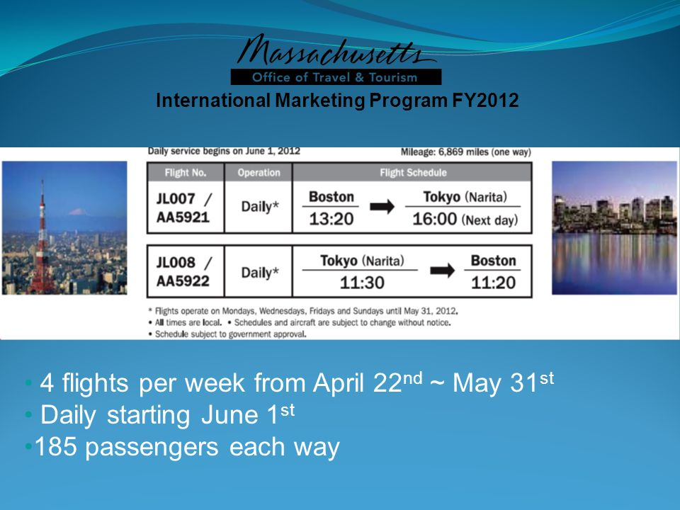 4 flights per week from April 22 nd ~ May 31 st Daily starting June 1 st 185 passengers each way