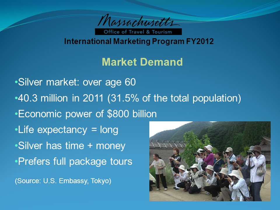 Market Demand Silver market: over age million in 2011 (31.5% of the total population) Economic power of $800 billion Life expectancy = long Silver has time + money Prefers full package tours International Marketing Program FY2012 (Source: U.S.