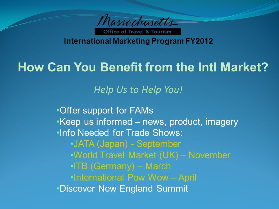 How Can You Benefit from the Intl Market.