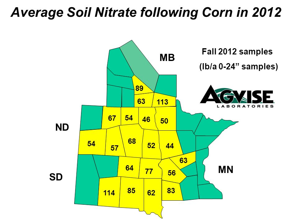 52 46 54 68 57 54 67 44 77 64 63 113 Average Soil Nitrate following Corn in 2012 Fall 2012 samples (lb/a 0-24 samples) MB ND SD MN 56 83 63 62 89 50 85 114
