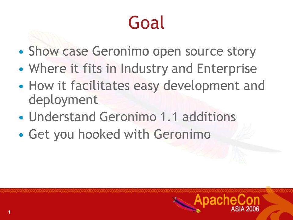 Inside Apache Geronimo 1.1 - What makes it special? Rakesh Midha IBM Software Labs, Bangalore midharakesh@in.ibm.com midha.rakesh@gmail.com