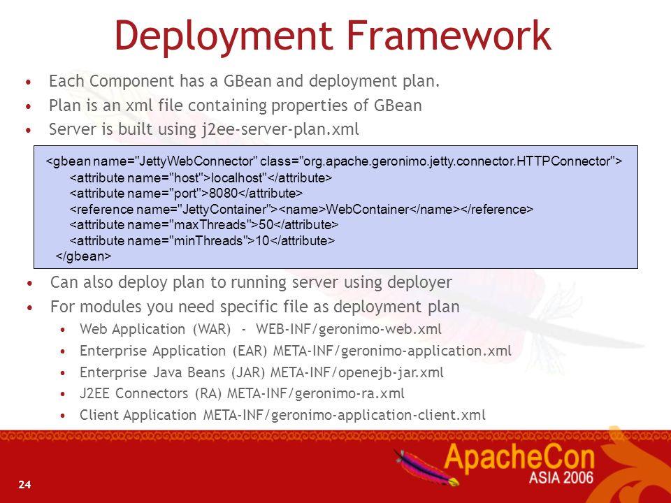 23 Geronimo components - cont Java Data Access API (JDBC) 3.0, 2.1DatabaseCode from TranQL Java API for XML Processing (JAXP) 1.2 SAX, DOM APIs; third