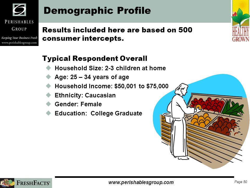 Demographic Profile