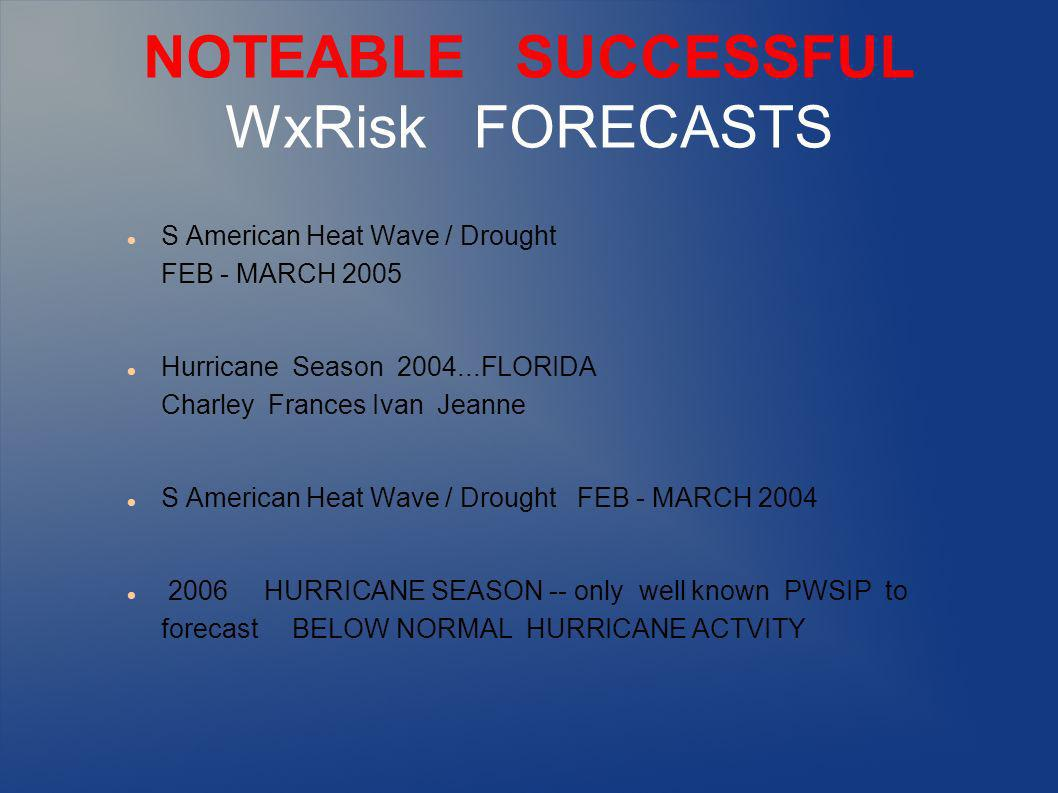 NOTEABLE SUCCESSFUL WxRisk FORECASTS S American Heat Wave / Drought FEB - MARCH 2005 Hurricane Season 2004...FLORIDA Charley Frances Ivan Jeanne S American Heat Wave / Drought FEB - MARCH 2004 2006 HURRICANE SEASON -- only well known PWSIP to forecast BELOW NORMAL HURRICANE ACTVITY
