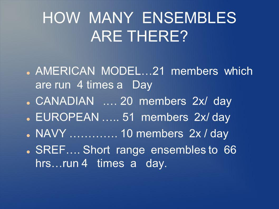 HOW MANY ENSEMBLES ARE THERE.