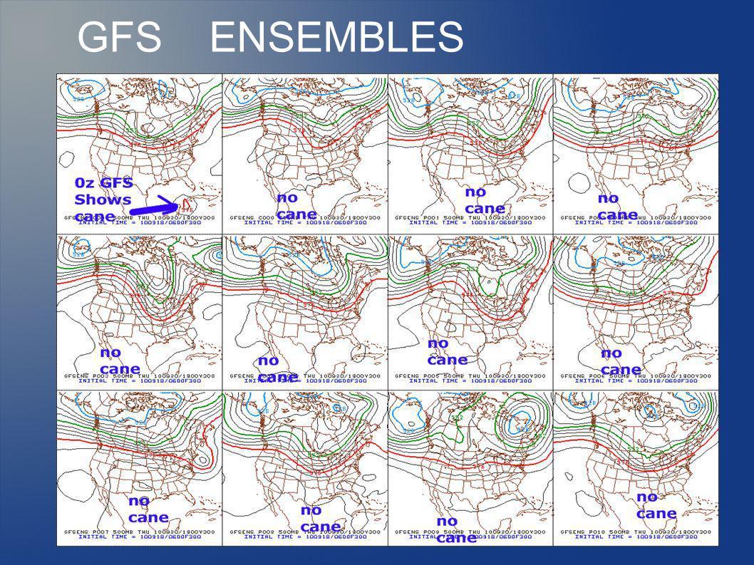 GFS ENSEMBLES