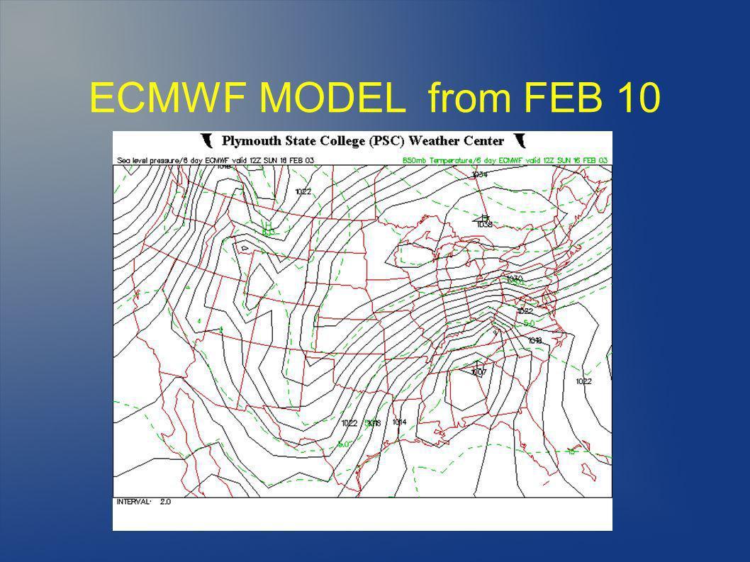 ECMWF MODEL from FEB 10
