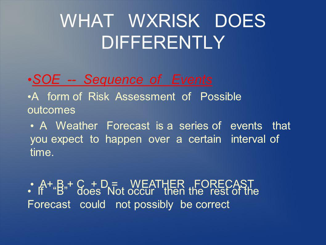 WHAT WXRISK DOES DIFFERENTLY SOE -- Sequence of Events A form of Risk Assessment of Possible outcomes A Weather Forecast is a series of events that you expect to happen over a certain interval of time.