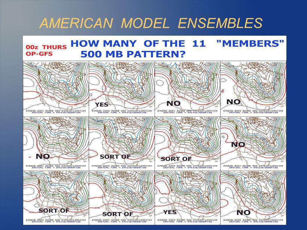 AMERICAN MODEL ENSEMBLES