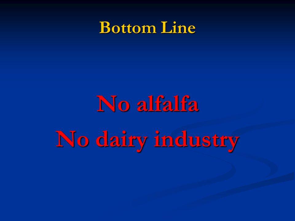 Bottom Line No alfalfa No dairy industry