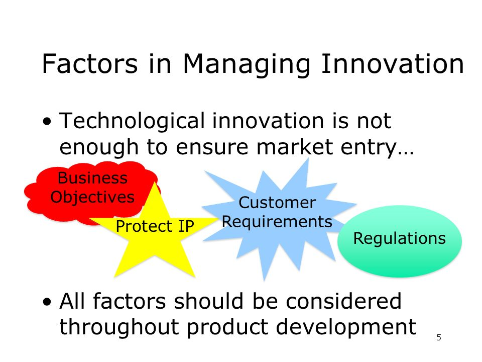 5 Factors in Managing Innovation Technological innovation is not enough to ensure market entry… All factors should be considered throughout product development Business Objectives Protect IP Customer Requirements Regulations