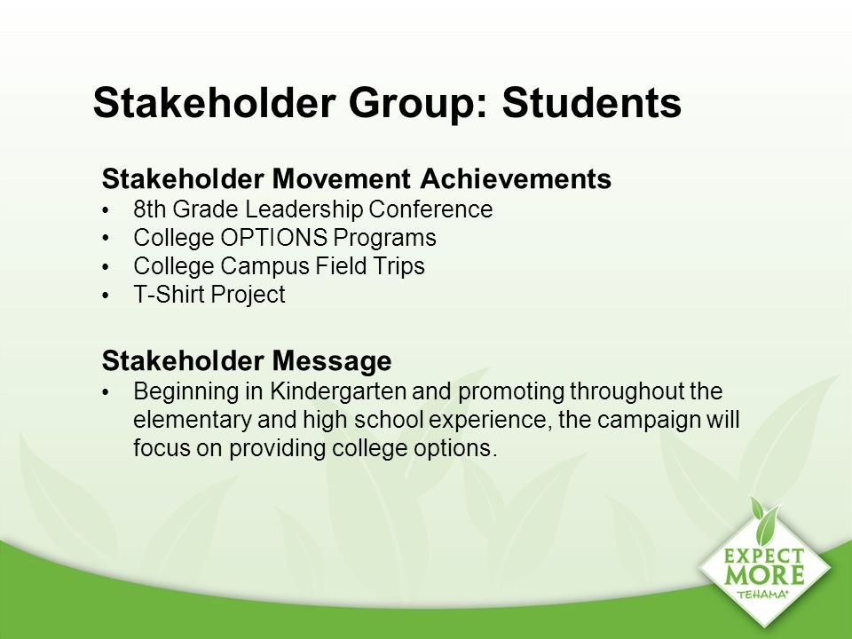 Stakeholder Group: Students Stakeholder Movement Achievements 8th Grade Leadership Conference College OPTIONS Programs College Campus Field Trips T-Shirt Project Stakeholder Message Beginning in Kindergarten and promoting throughout the elementary and high school experience, the campaign will focus on providing college options.