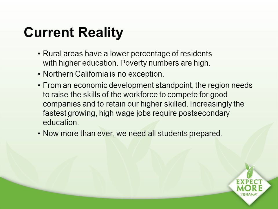 Rural areas have a lower percentage of residents with higher education.