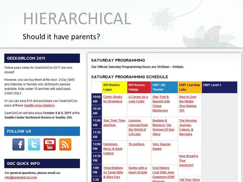 HIERARCHICAL Should it have parents?