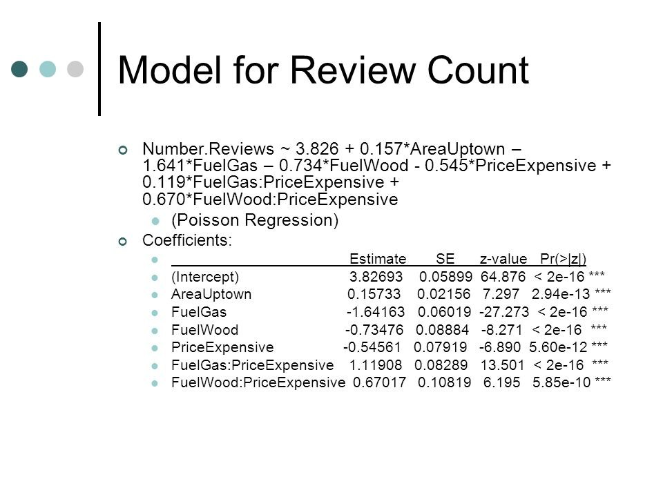 Model for Review Count Number.Reviews ~ 3.826 + 0.157*AreaUptown – 1.641*FuelGas – 0.734*FuelWood - 0.545*PriceExpensive + 0.119*FuelGas:PriceExpensive + 0.670*FuelWood:PriceExpensive (Poisson Regression) Coefficients: Estimate SE z-value Pr(>|z|) (Intercept) 3.82693 0.05899 64.876 < 2e-16 *** AreaUptown 0.15733 0.02156 7.297 2.94e-13 *** FuelGas -1.64163 0.06019 -27.273 < 2e-16 *** FuelWood -0.73476 0.08884 -8.271 < 2e-16 *** PriceExpensive -0.54561 0.07919 -6.890 5.60e-12 *** FuelGas:PriceExpensive 1.11908 0.08289 13.501 < 2e-16 *** FuelWood:PriceExpensive 0.67017 0.10819 6.195 5.85e-10 ***