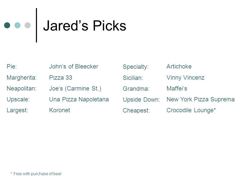 Jareds Picks Pie: Margherita: Neapolitan: Upscale: Largest: Johns of Bleecker Pizza 33 Joes (Carmine St.) Una Pizza Napoletana Koronet Specialty: Sici