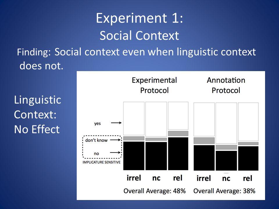 Experiment 1: Social Context Finding : Social context even when linguistic context does not. Linguistic Context: No Effect