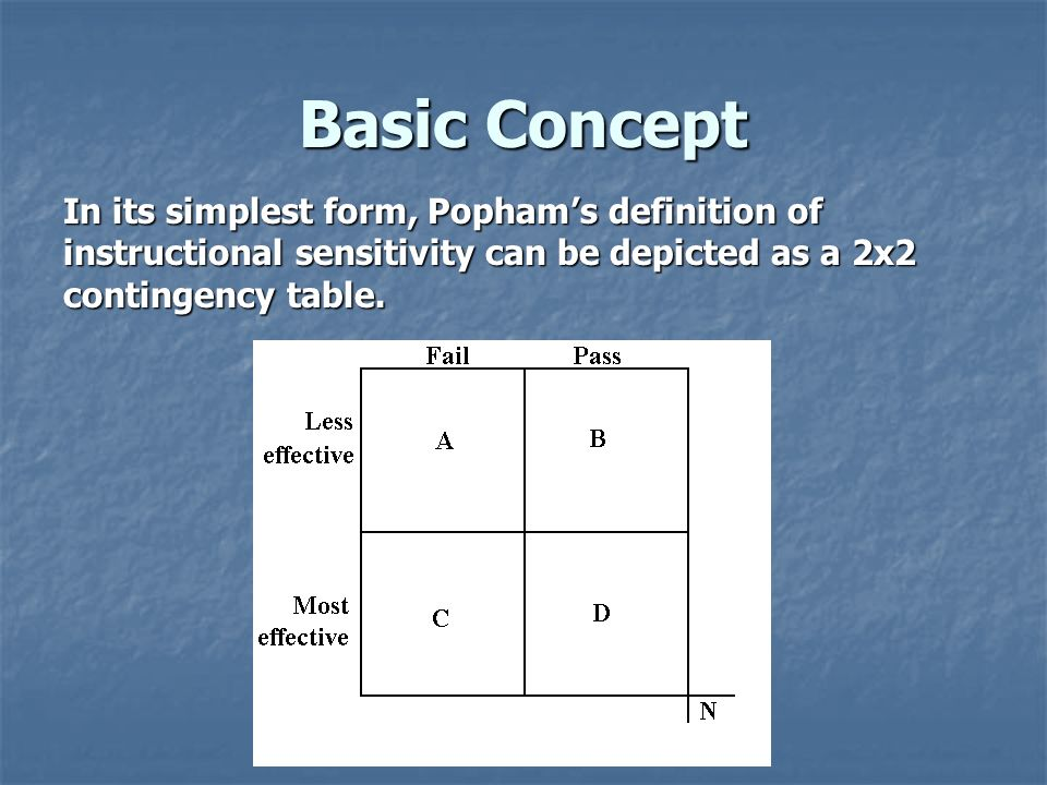Basic Concept In its simplest form, Pophams definition of instructional sensitivity can be depicted as a 2x2 contingency table.