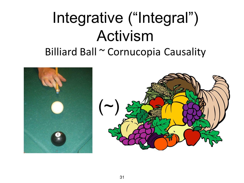 31 Integrative (Integral) Activism Billiard Ball ~ Cornucopia Causality (~)