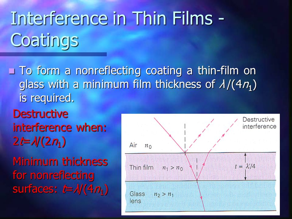 Interference in Thin Films - Coatings To form a nonreflecting coating a thin-film on glass with a minimum film thickness of λ /(4n 1 ) is required. To