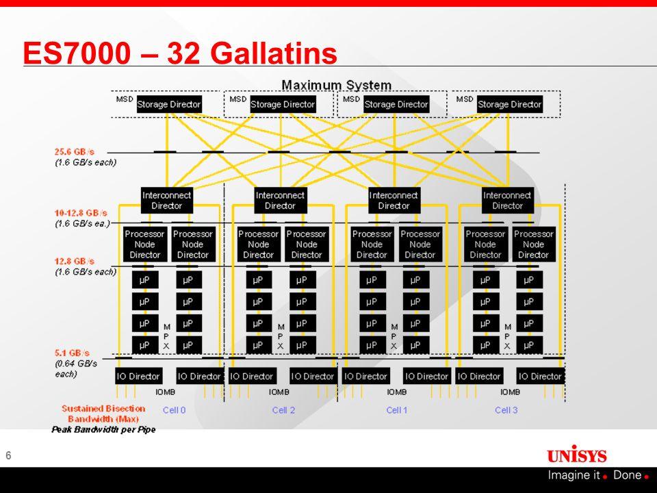 6 ES7000 – 32 Gallatins