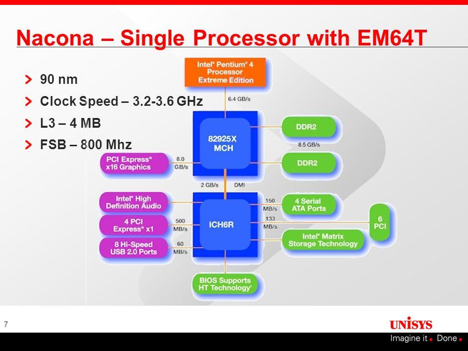 7 Nacona – Single Processor with EM64T 90 nm Clock Speed – 3.2-3.6 GHz L3 – 4 MB FSB – 800 Mhz