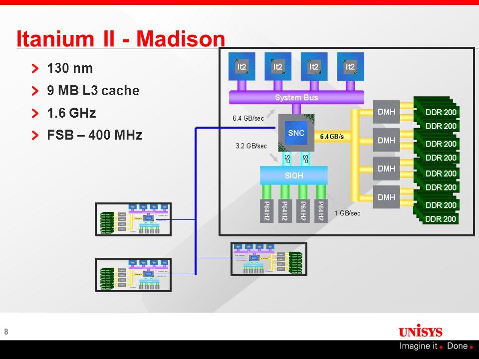 8 Itanium II - Madison 130 nm 9 MB L3 cache 1.6 GHz FSB – 400 MHz