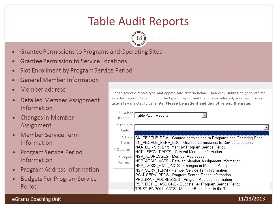 Table Audit Reports 18 11/13/2013 Grantee Permissions to Programs and Operating Sites Grantee Permission to Service Locations Slot Enrollment by Progr