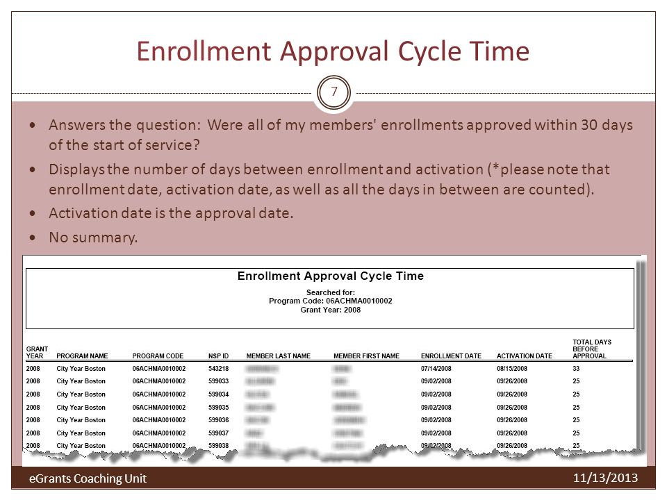 Enrollment Rate Answers the question: What percentage of slots are filled in my program(s).