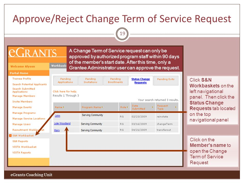 Approve/Reject Change Term of Service Request 19 eGrants Coaching Unit A Change Term of Service request can only be approved by authorized program sta