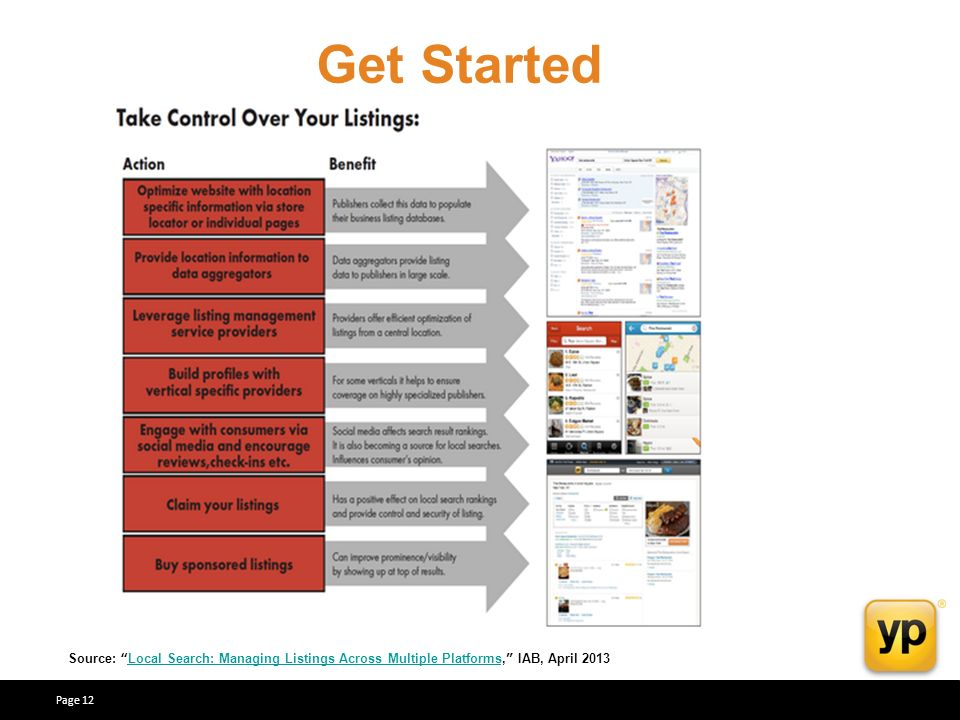 Get Started Source: Local Search: Managing Listings Across Multiple Platforms, IAB, April 2013Local Search: Managing Listings Across Multiple Platforms Page 12