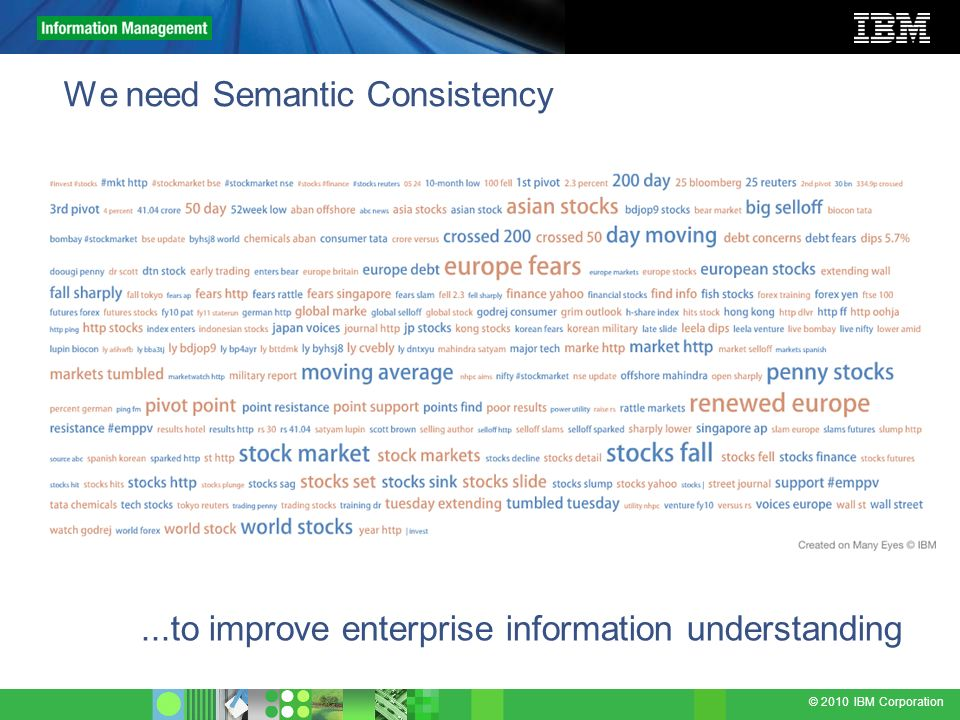 © 2010 IBM Corporation 15 Data Quality Management Information Life-Cycle Management Information Security and Privacy Core Disciplines Data Architecture Classification & Metadata Audit Information Logging & Reporting Supporting Disciplines Organizational Structures & Awareness Enablers StewardshipPolicy Requires Supports Enhance Data Risk Management Business Outcomes Goals New Ideas are added to the fabric of the model...So that everyone benefits
