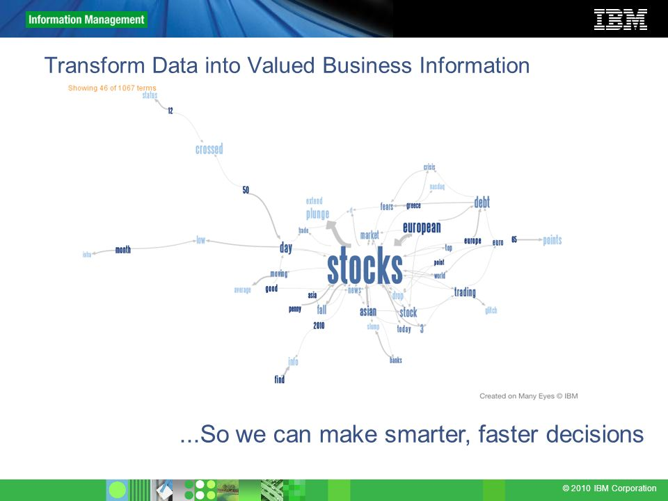 © 2010 IBM Corporation Transform Data into Valued Business Information...So we can make smarter, faster decisions