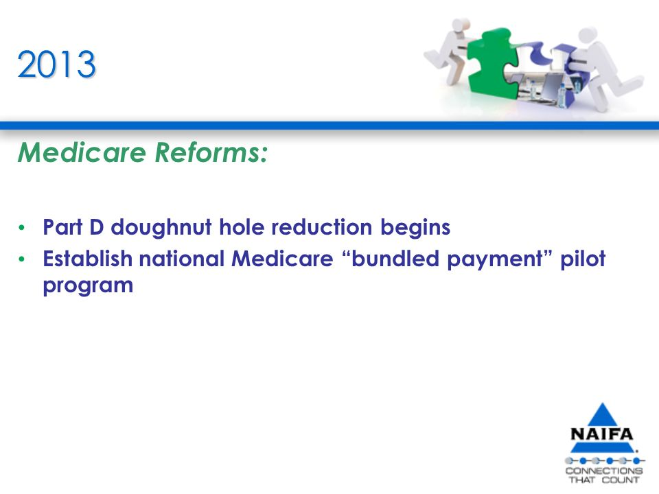 2013 Medicare Reforms: Part D doughnut hole reduction begins Establish national Medicare bundled payment pilot program