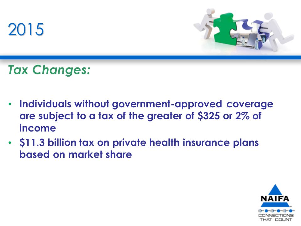 2015 Tax Changes: Individuals without government-approved coverage are subject to a tax of the greater of $325 or 2% of income $11.3 billion tax on private health insurance plans based on market share