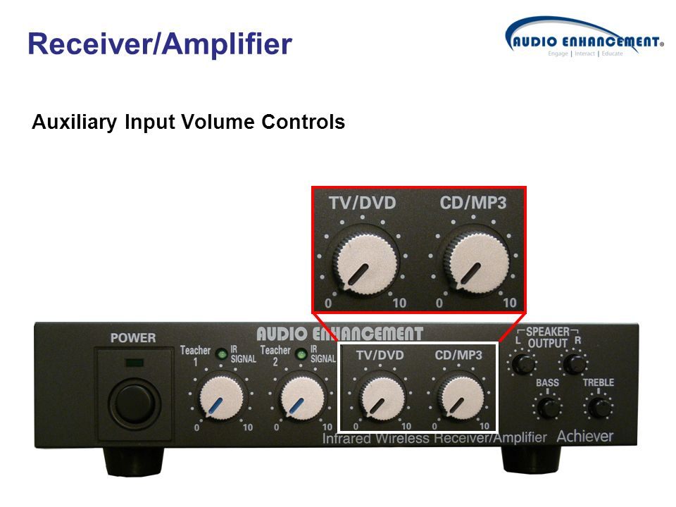 Auxiliary Input Volume Controls Receiver/Amplifier