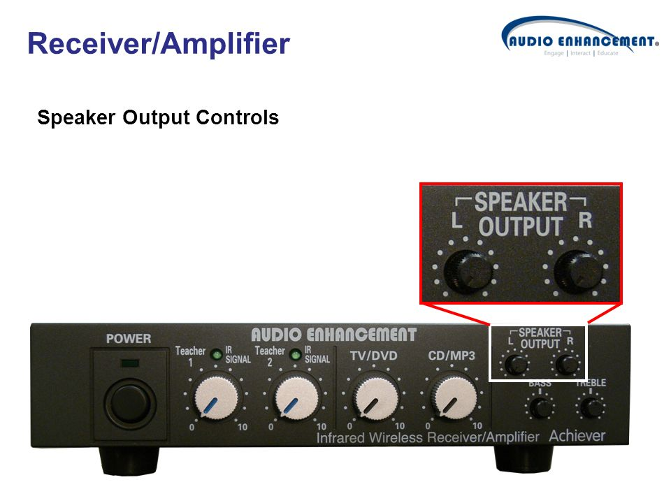 Speaker Output Controls Receiver/Amplifier