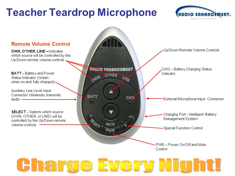 Teacher Teardrop Microphone Remote Volume Control OWN, OTHER, LINE – Indicates which source will be controlled by the Up/Down remote volume controls B
