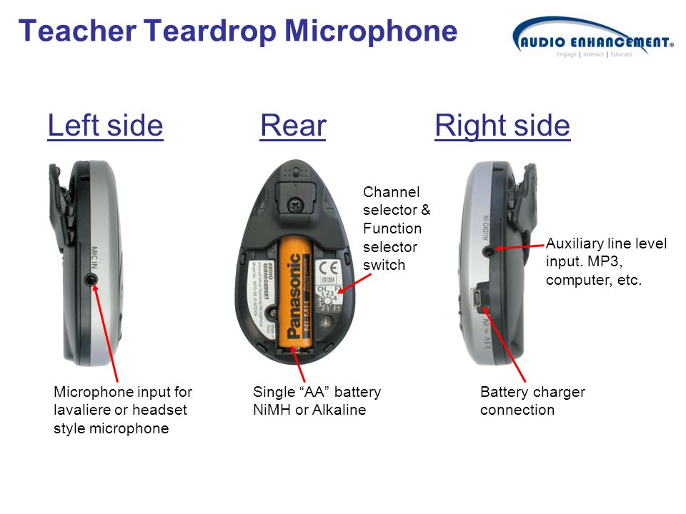 Left sideRight sideRear Single AA battery NiMH or Alkaline Microphone input for lavaliere or headset style microphone Channel selector & Function sele