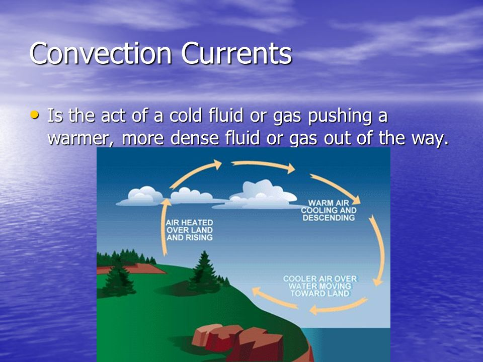 Convection Currents Is the act of a cold fluid or gas pushing a warmer, more dense fluid or gas out of the way. Is the act of a cold fluid or gas push