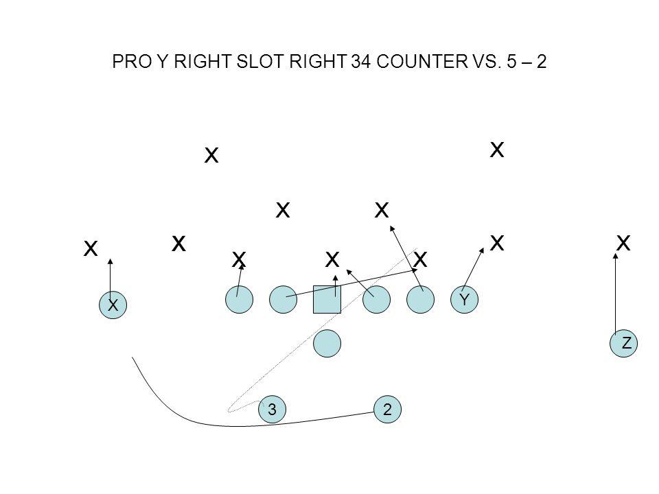 PRO Y RIGHT SLOT RIGHT 34 COUNTER VS. 5 – 2 2 X Y 3 Z x