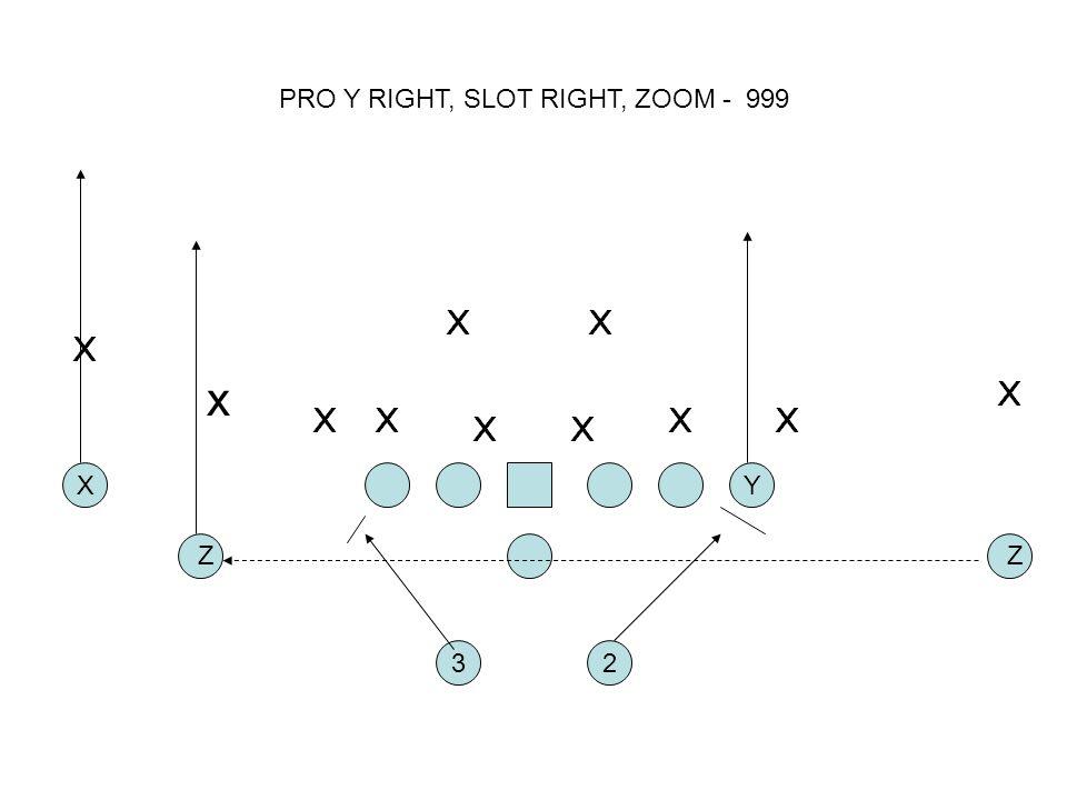 PRO Y RIGHT, SLOT RIGHT, ZOOM - 999 2 XY 3 Z x Z