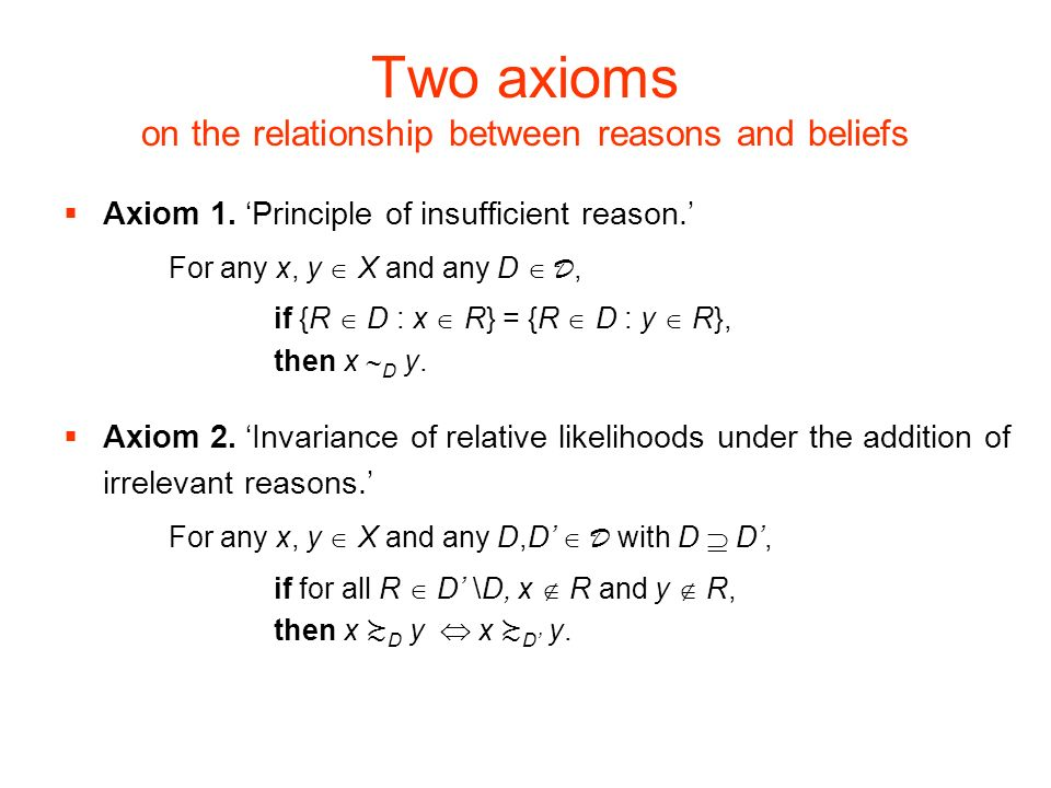 Two axioms on the relationship between reasons and beliefs Axiom 1.