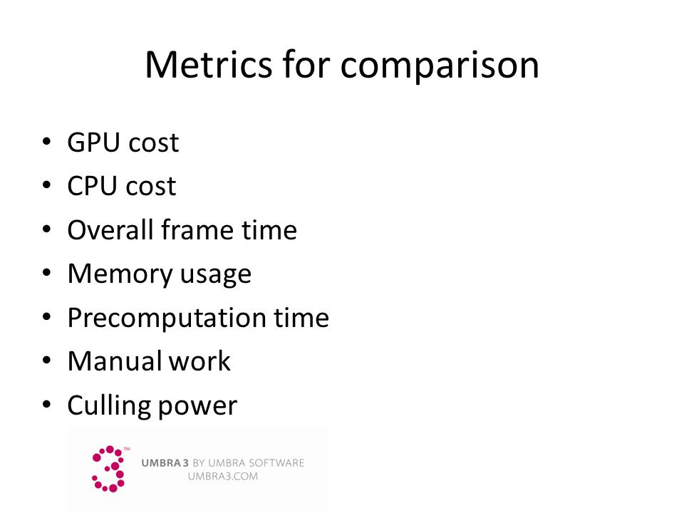 Metrics for comparison GPU cost CPU cost Overall frame time Memory usage Precomputation time Manual work Culling power