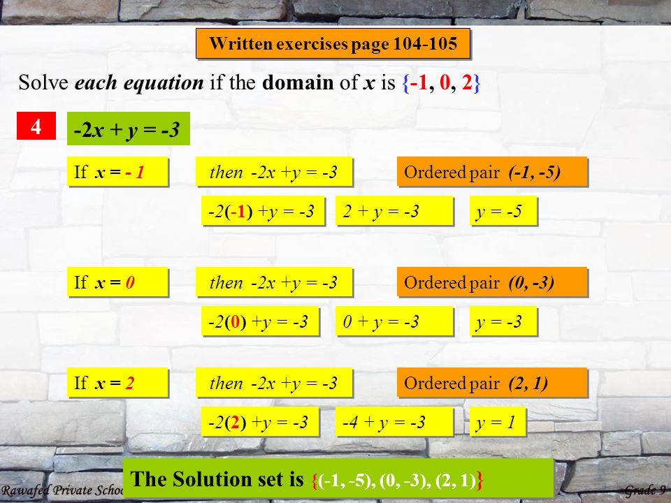 Solve each equation if the domain of x is {-1, 0, 2} 4 Written exercises page 104-105 -2x + y = -3 If x = - 1 then -2x +y = -3 Ordered pair (-1, -5) T